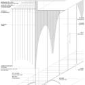 SND Fashion Store / 3GATTI Diagram 7