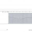 ACE Cafe 751 / dEEP Architects Elevation