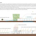 Factory on the Earth / Ryuichi Ashizawa Architect & Associates Diagram