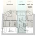 Villa Monja / Enforma Estudio Diagrama