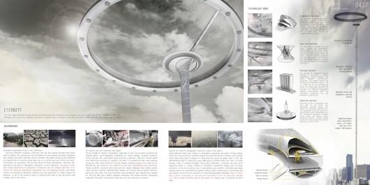 مسابقه EVOLO،برندگان مسابقه evolo،مسابقه معماری،مسابقه معماری آسمانخراش