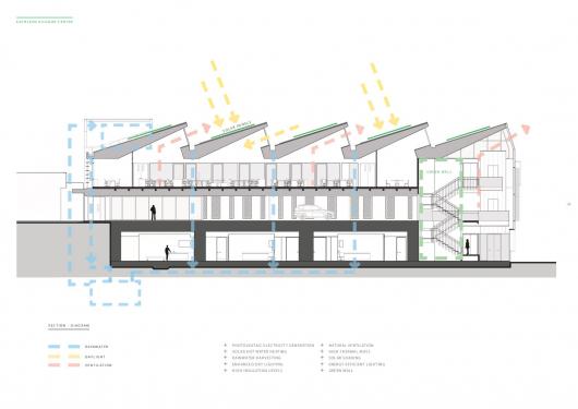 The Sawtooth Roof Also Allows Natural Light ... Sc 1 St International  Housing Concepts   WordPress.com