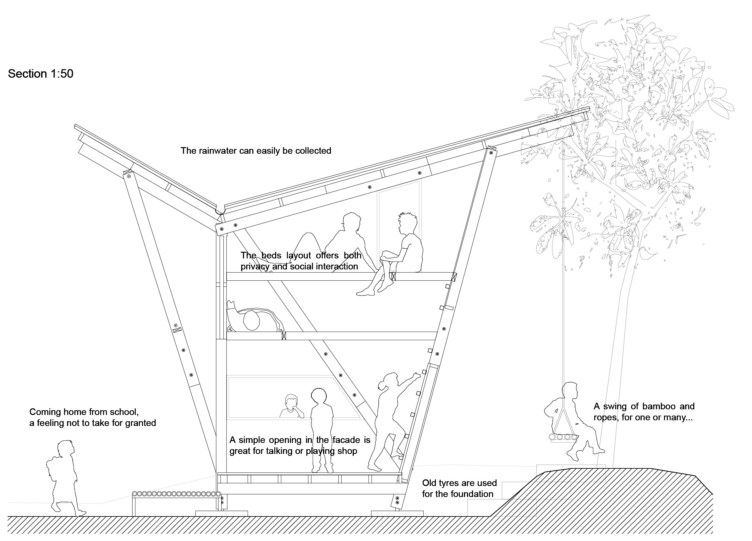 Prefab Housing in Thailand